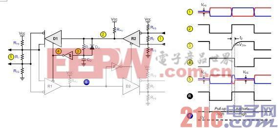 图 3 全双工到半双工方向的转换器时序
