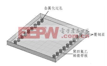 图1 微带板结构图