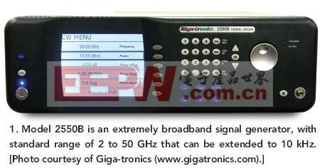 2550B型信号发生器具有宽调谐范围,标准频率范围是2GHz至50GHz,并可扩展至10kHz。