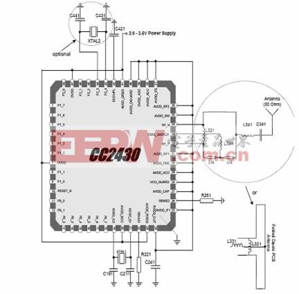 图1 CC2430 电路应用图