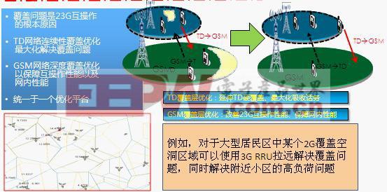 百林通信23G互操作优化解决方案
