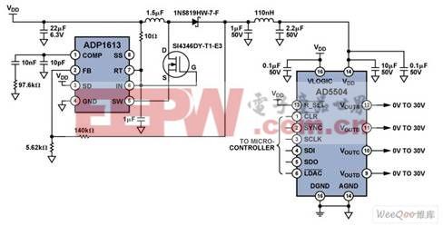 升压电源和高压DAC为微波器件提供调谐信号