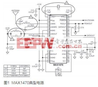 超外差接收器MAX1470电路调整及天线匹配