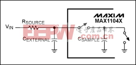 图5. MAX11046系列器件的简化输入电路