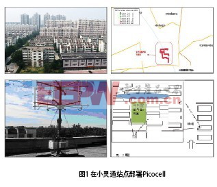 应用Picocell实现城市WCDMA无缝覆盖