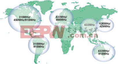 全球范围内的sub-GHz频段