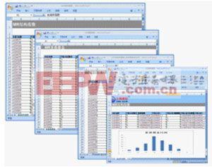 网络结构评估及高效优化方案生成的报告