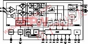 RF芯片IA4420简介及其在无线数据传输中的应用