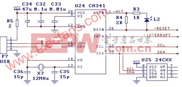 CH341两线同步串口应用