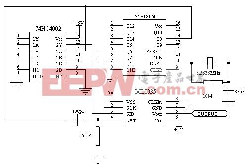 基于ML2035的简易正弦信号发生器