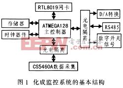 蓄电池监控系统基本结构