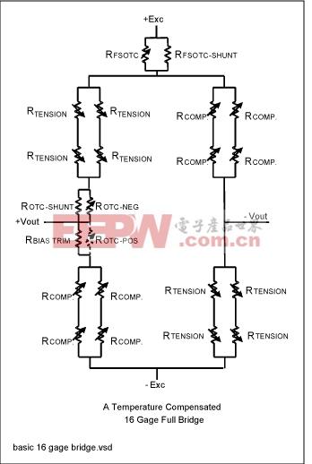 图3. 一种16应变片惠斯通电桥配置