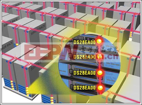 图1. 通过添加1-Wire数字温度传感器(如DS28EA00)网络,高效监测多个位置并控制致冷设备,有效改善服务器群的能量管理。