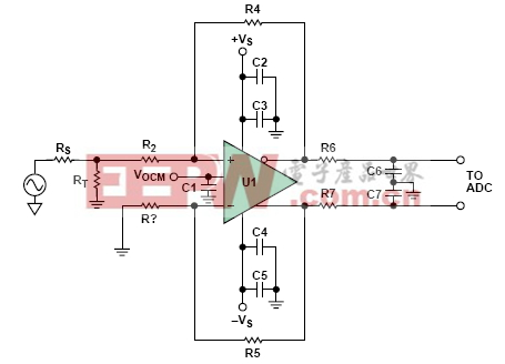 adc driver with power supply bypassing and output filtering