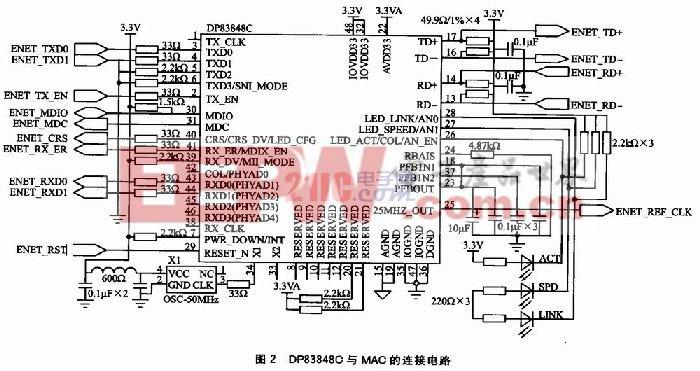 rmii模式以太网phy芯片dp83848c的应用