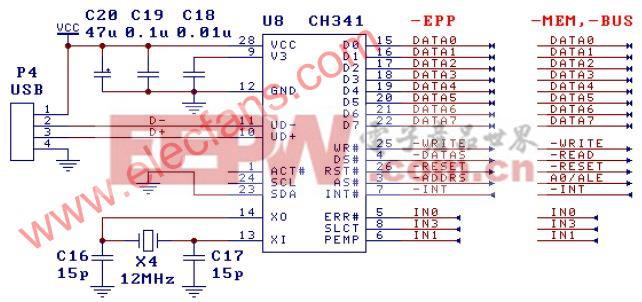 CH341与USB接口的基本连接