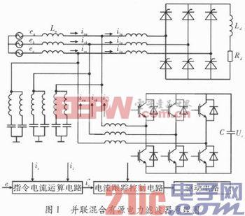 基于模糊控制的有源滤波器直流母线电压控制