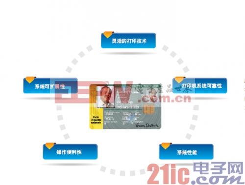图2:高性能比的分布式证卡发行系统的关键标准
