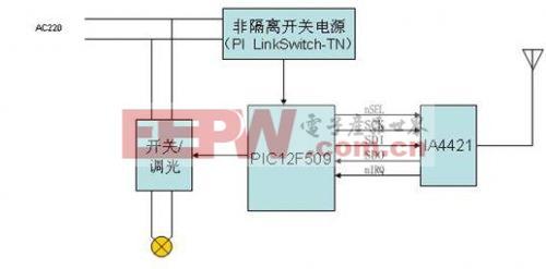 图1 无线灯光控制电路