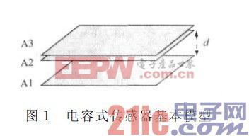 一种电容式传感器数字化通用检测接口设计