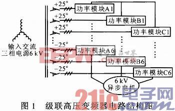 高压变频器无速度传感器矢量控制转速辨识