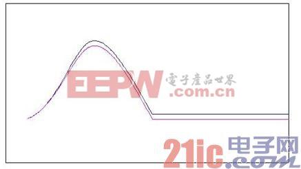 压电加速度传感器原理及应用