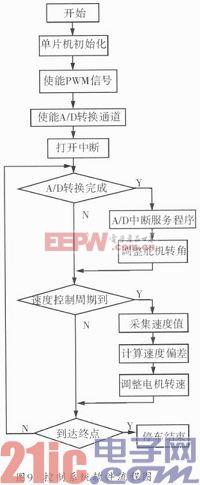 电路 电路图 电子 设计 素材 原理图 200_485