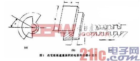 电容传感器的原理及应用图片