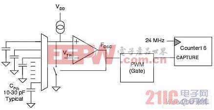电容式传感器的基本原理是什么_传感器的基本工作原理