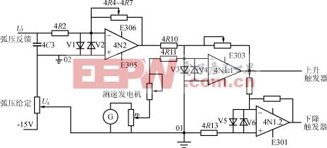 直流电弧炉电极升降控制系统的技术改进