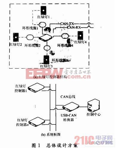 CAN总线在交通信号灯动态调整系统中的应用