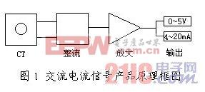 交流电信号产品原理框图