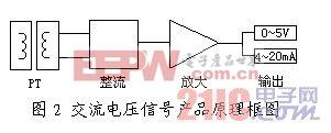 交流电压信号产品原理框图