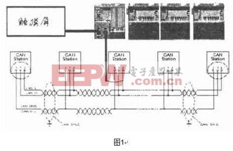 基于PCC的CAN总线分布式生产控制系统
