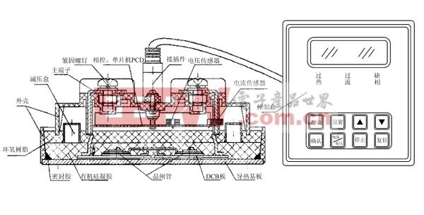电机控制模块结构图