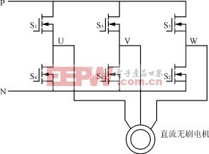 直流无刷电机及其控制方法在光伏水泵系统中的应用