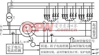 泵站电机交流励磁调速的控制技术介绍