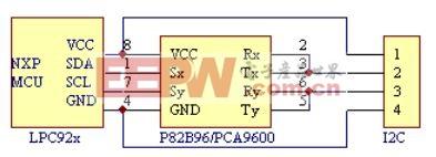 采用NXP STARplug系列芯片的LED彩灯控制方案设计