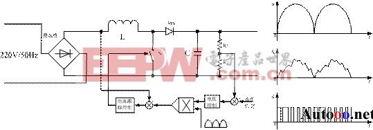 单相APFC电路及主要波形