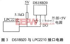 DS18820与微处理器LPC2210的连接图