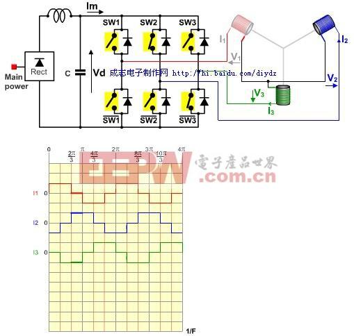 无刷电机原理图解法