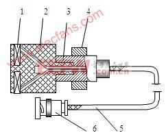 电涡流式传感器结构图