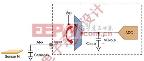 单相电容式自动增压泵接线图