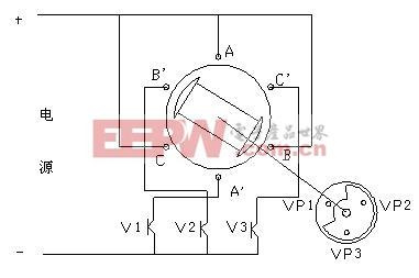 直流电动机工作原理与控制方法图片