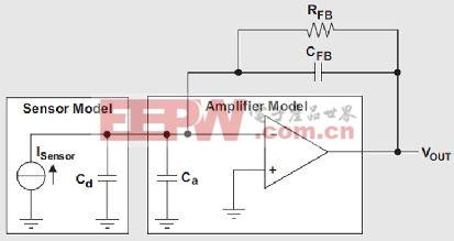 电荷放大器的基本原理