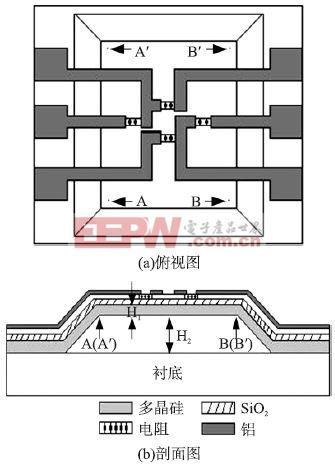 高灵敏压力传感器过载保护结构设计