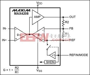 图1. MAX4208功能框图