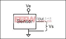 图1. 比例型传感器