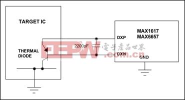 图1. MAX1617或MAX6657与热敏二极管的连接