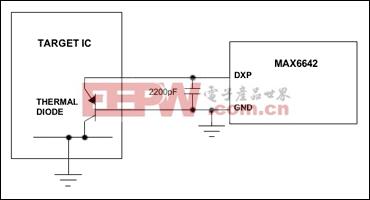 图2. MAX6642与外部热敏二极管的连接